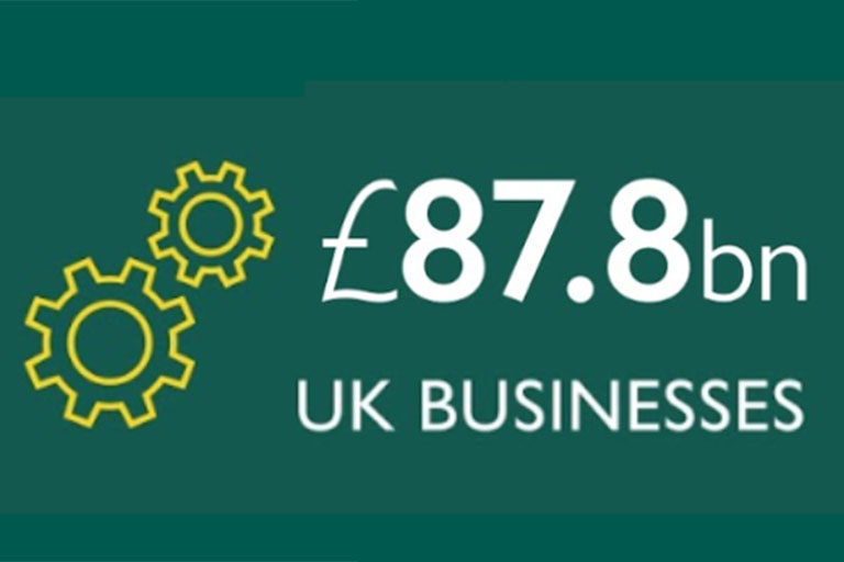 87.8bn-uk-businesses