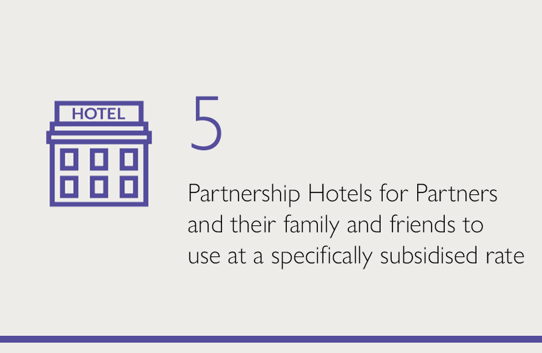 5 Partnership hotels for Partners and their family and friends to use at a specially subsidised rate